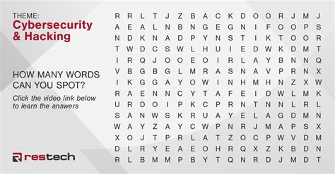Cybersecurity Word Search