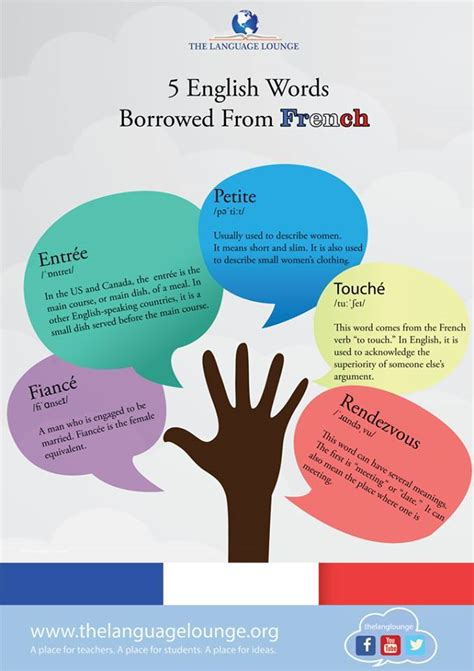 5 English Words Borrowed From French – Materials For