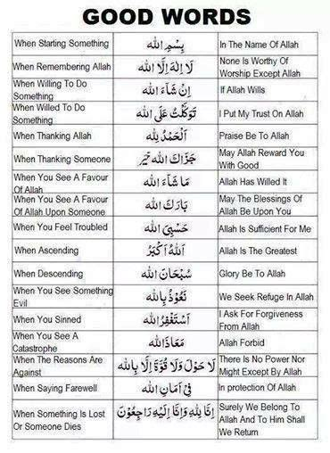 Pin by sajid ahmed on sayeed | Quran quotes inspirational