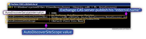 Exchange Web services | Manage the Internal and external
