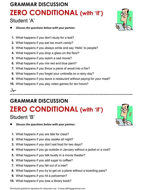 English Grammar Discussion Zero Conditional (with 'if